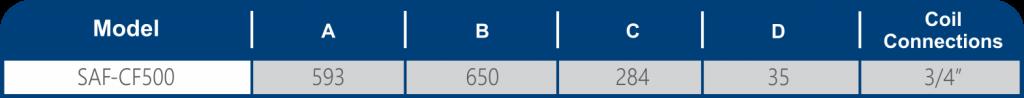 SAF-CF500